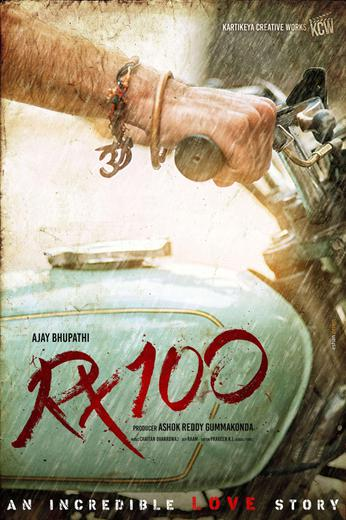 RX 100 Poster